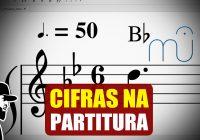 Como Cifrar Uma Partitura No MUSESCORE. | Tudo Sobre Teclado Musical